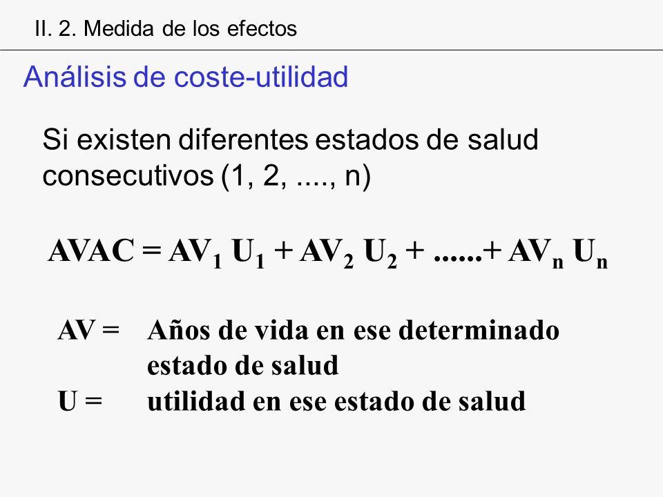 AVAC = AV1 U1 + AV2 U2 + ......+ AVn Un Análisis de coste-utilidad