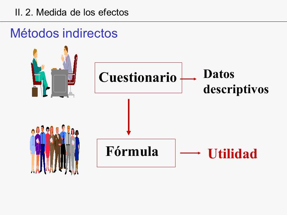 Cuestionario Fórmula Utilidad Métodos indirectos Datos descriptivos