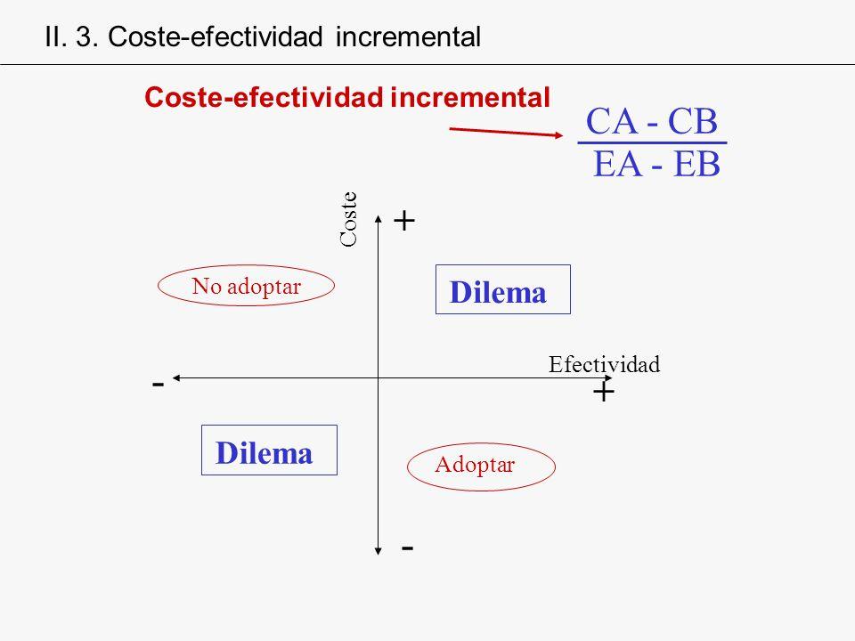- CA - CB EA - EB + Dilema II. 3. Coste-efectividad incremental