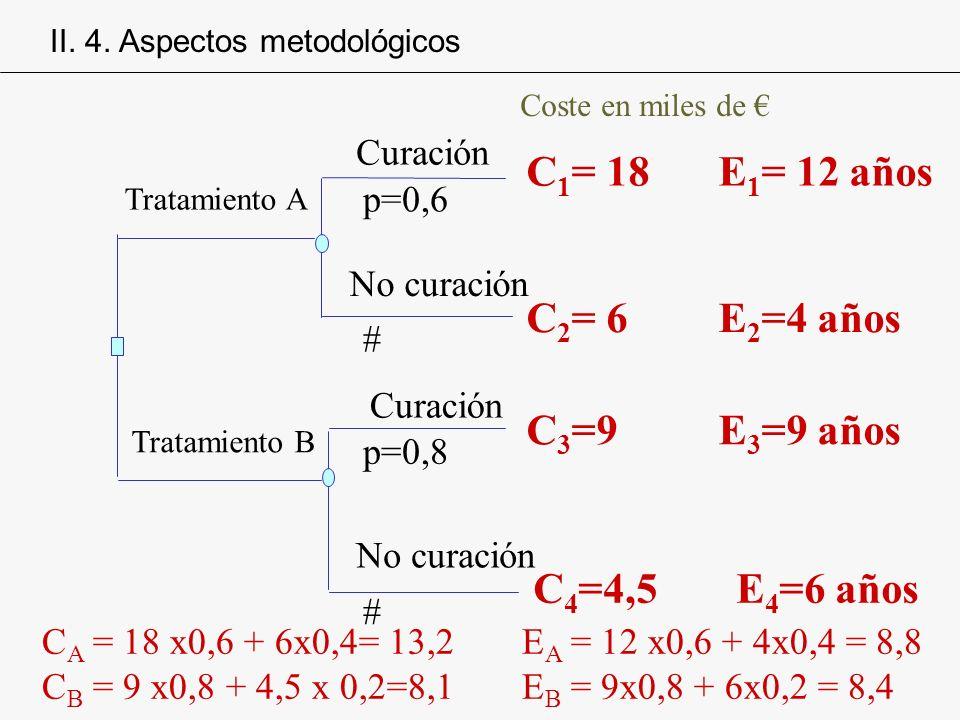 C1= 18 E1= 12 años C2= 6 E2=4 años C3=9 E3=9 años C4=4,5 E4=6 años