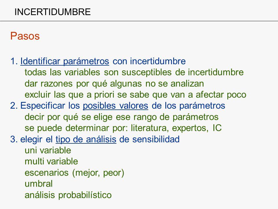 Pasos INCERTIDUMBRE 1. Identificar parámetros con incertidumbre