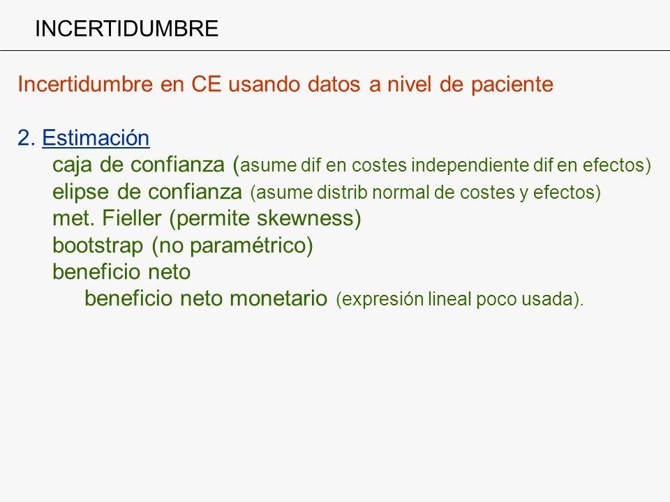 INCERTIDUMBRE Incertidumbre en CE usando datos a nivel de paciente. 2. Estimación.