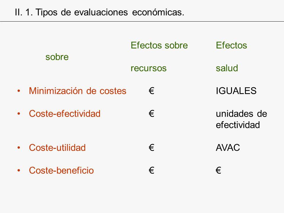 II. 1. Tipos de evaluaciones económicas.