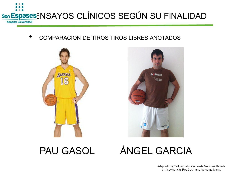 ENSAYOS CLÍNICOS SEGÚN SU FINALIDAD