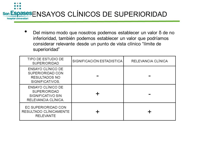 ENSAYOS CLÍNICOS DE SUPERIORIDAD