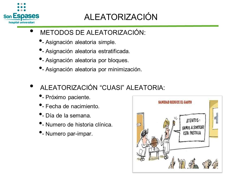 ALEATORIZACIÓN METODOS DE ALEATORIZACIÓN: