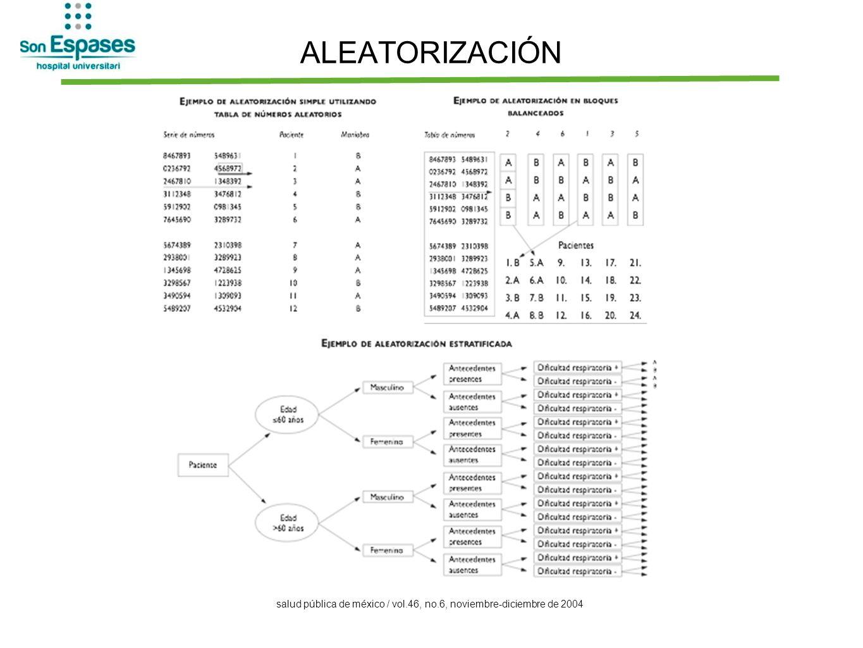 ALEATORIZACIÓN salud pública de méxico / vol.46, no.6, noviembre-diciembre de 2004
