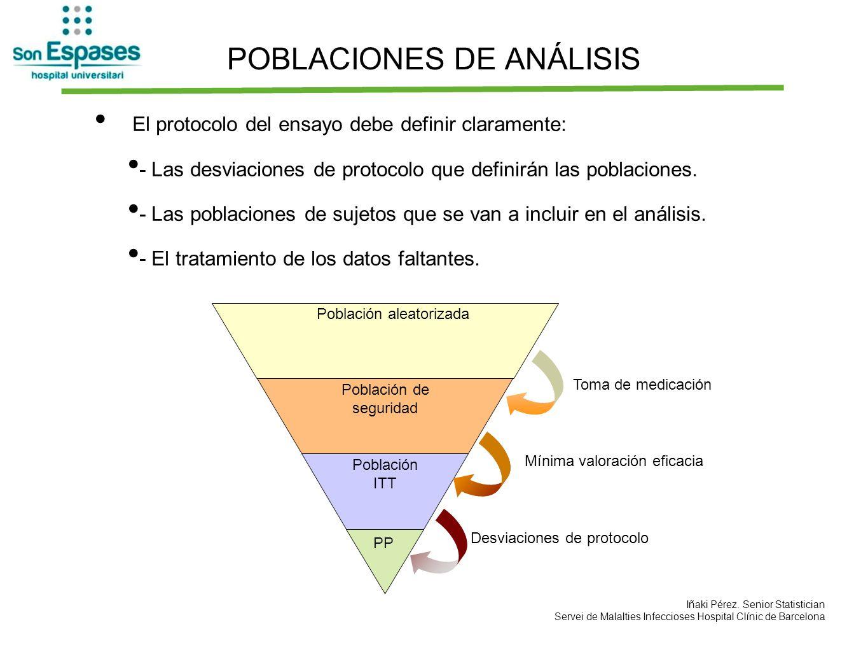 POBLACIONES DE ANÁLISIS