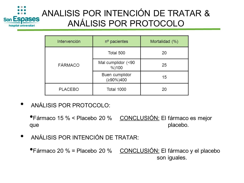 ANALISIS POR INTENCIÓN DE TRATAR & ANÁLISIS POR PROTOCOLO