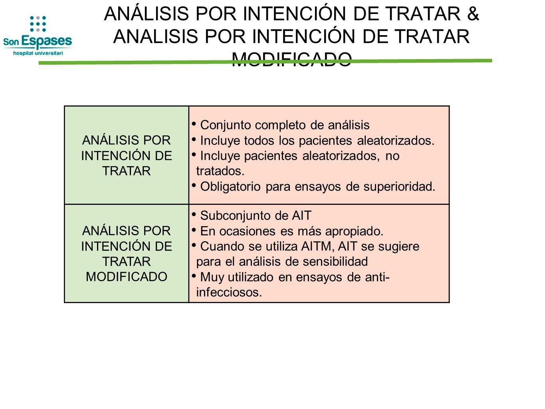 ANÁLISIS POR INTENCIÓN DE TRATAR & ANALISIS POR INTENCIÓN DE TRATAR MODIFICADO
