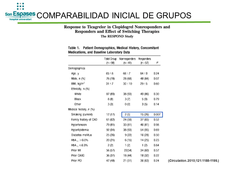 COMPARABILIDAD INICIAL DE GRUPOS