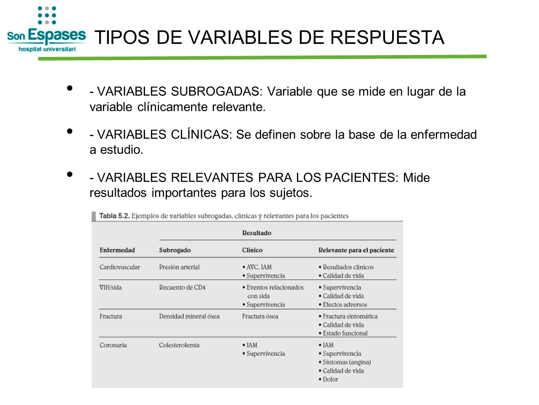 TIPOS DE VARIABLES DE RESPUESTA