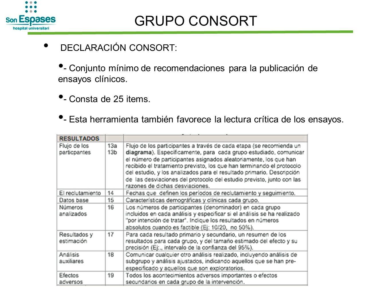 GRUPO CONSORT DECLARACIÓN CONSORT:
