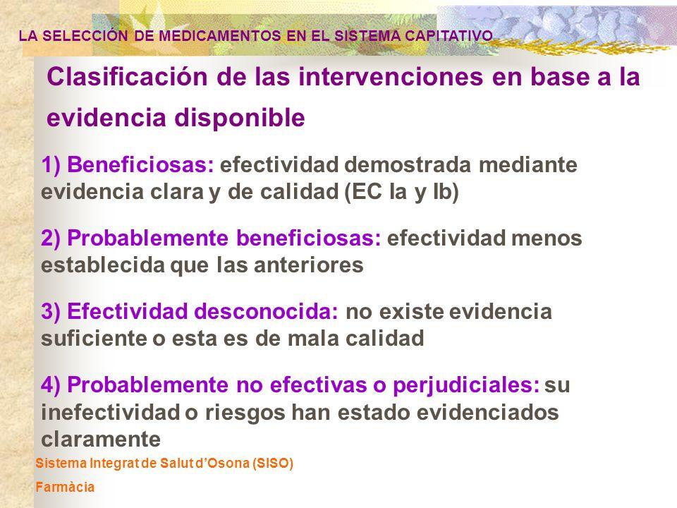 Clasificación de las intervenciones en base a la evidencia disponible