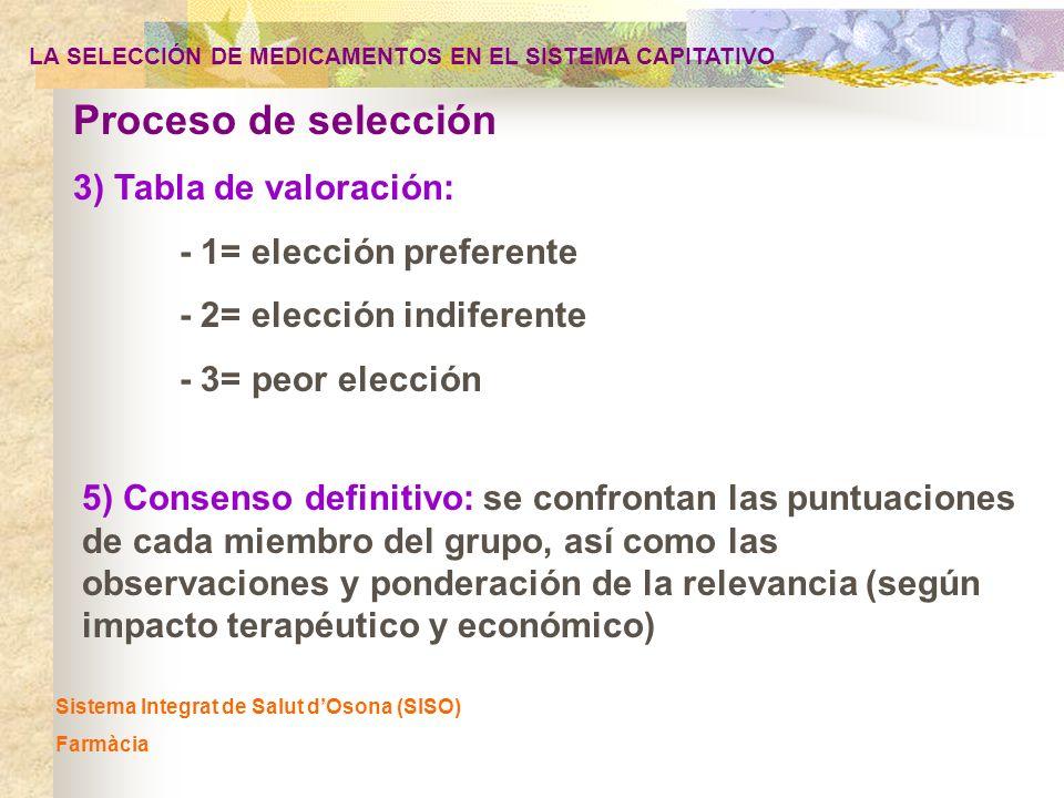 Proceso de selección 3) Tabla de valoración: - 1= elección preferente