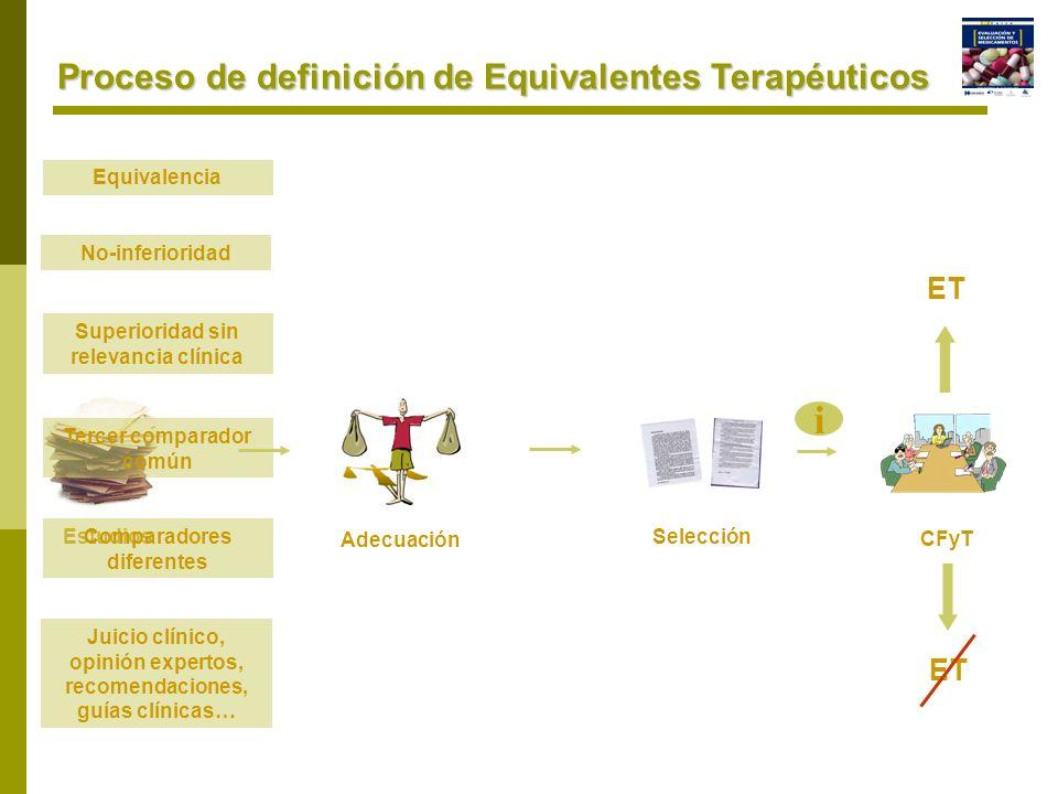 i Proceso de definición de Equivalentes Terapéuticos ET ET