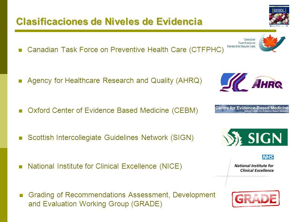 Clasificaciones de Niveles de Evidencia
