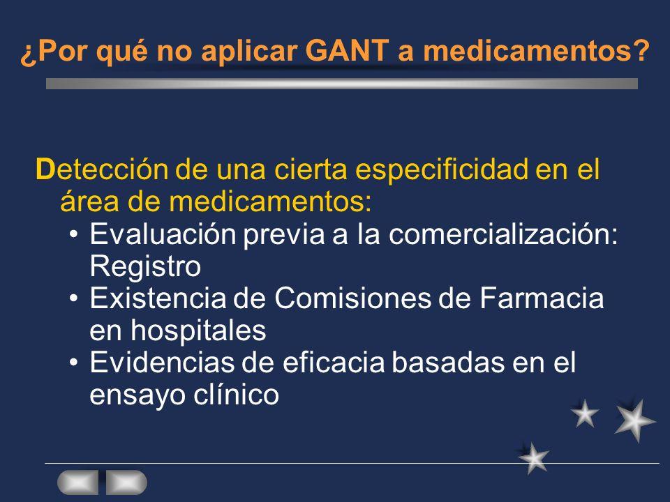 ¿Por qué no aplicar GANT a medicamentos