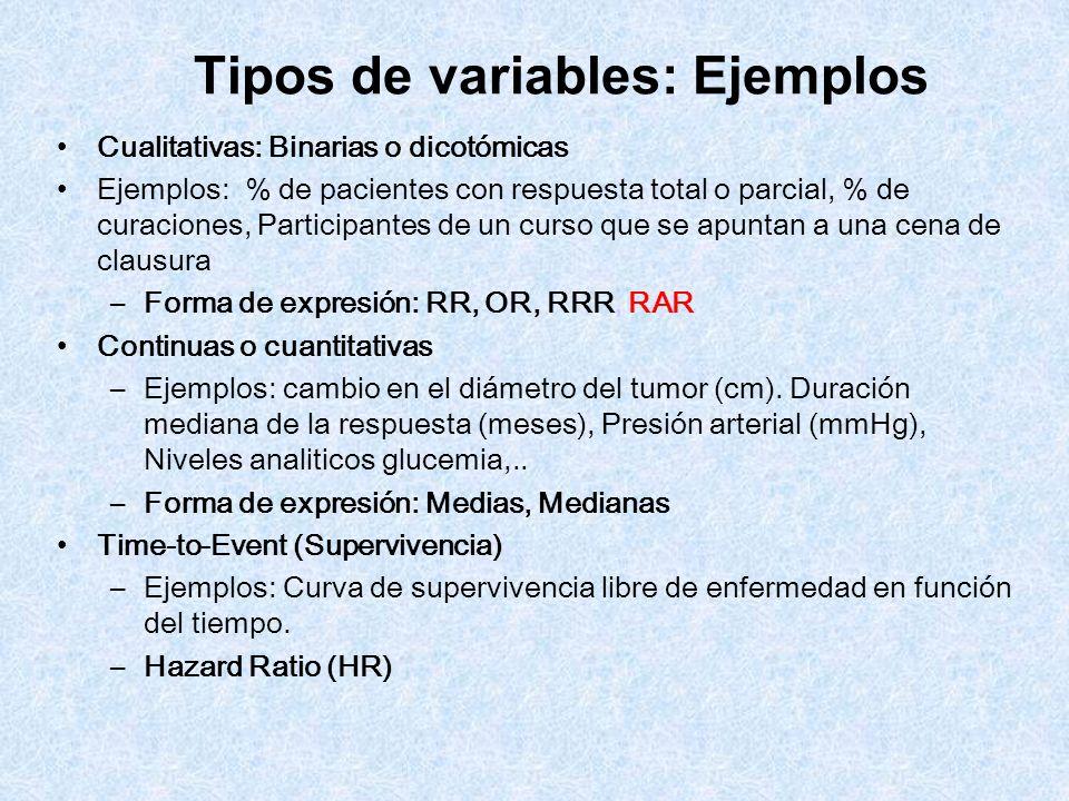 Tipos de variables: Ejemplos
