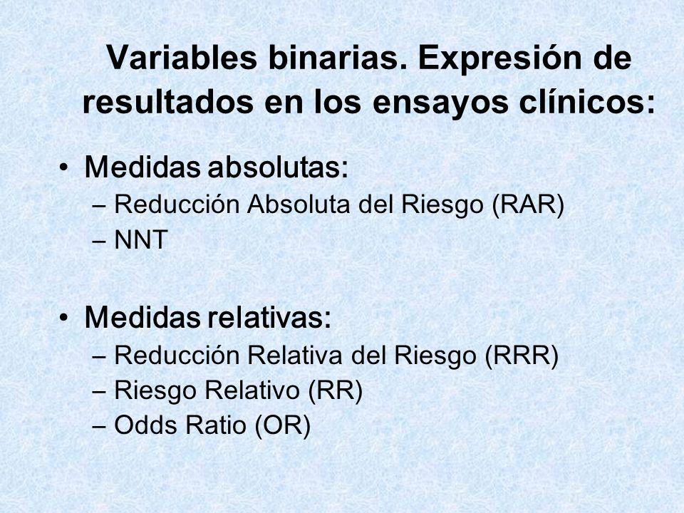 Variables binarias. Expresión de resultados en los ensayos clínicos: