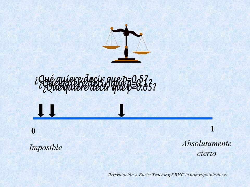 1 Absolutamente cierto Imposible ¿Qué quiere decir que p=0.5