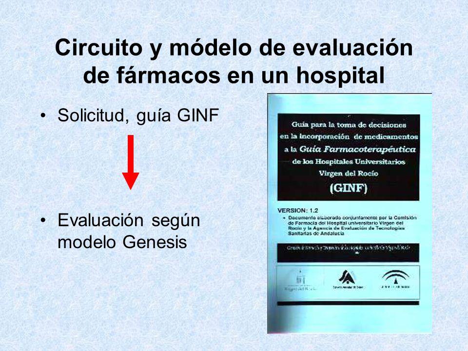 Circuito y módelo de evaluación de fármacos en un hospital
