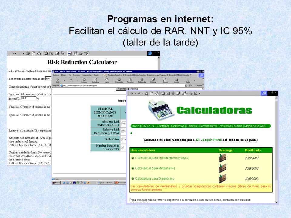 Programas en internet: Facilitan el cálculo de RAR, NNT y IC 95% (taller de la tarde)