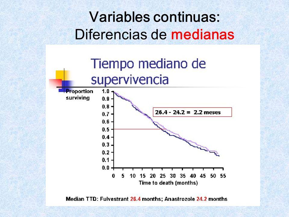 Variables continuas: Diferencias de medianas
