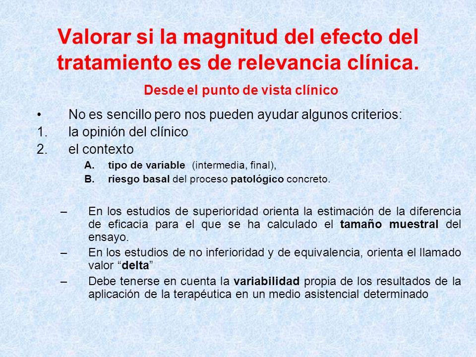 Valorar si la magnitud del efecto del tratamiento es de relevancia clínica. Desde el punto de vista clínico