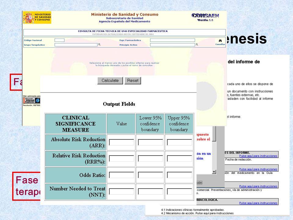 Evaluación según modelo Genesis
