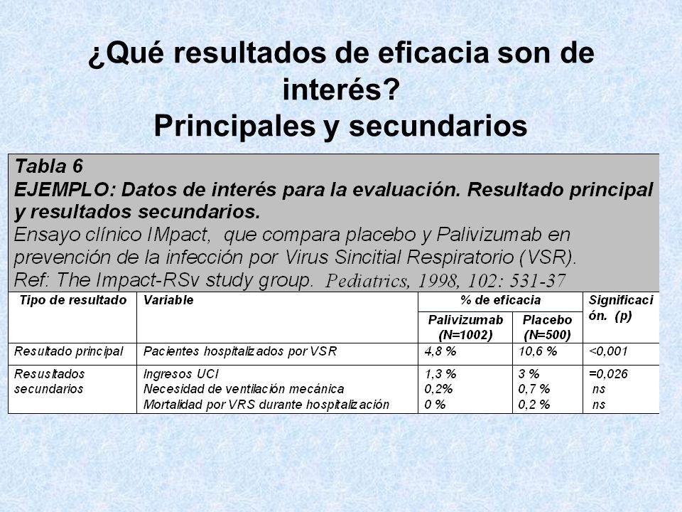 ¿Qué resultados de eficacia son de interés Principales y secundarios