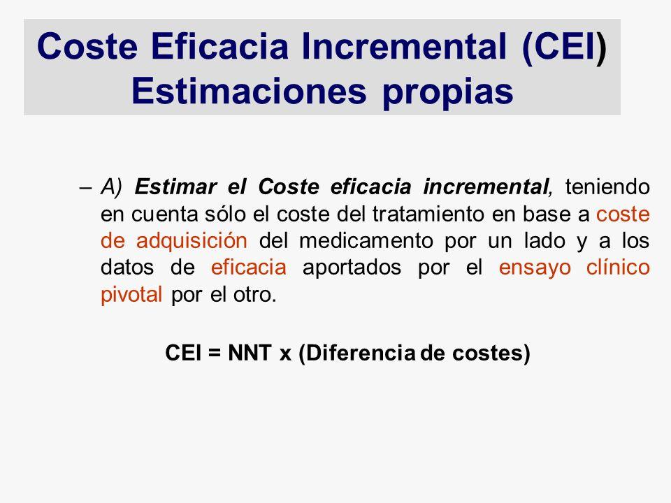 Coste Eficacia Incremental (CEI)