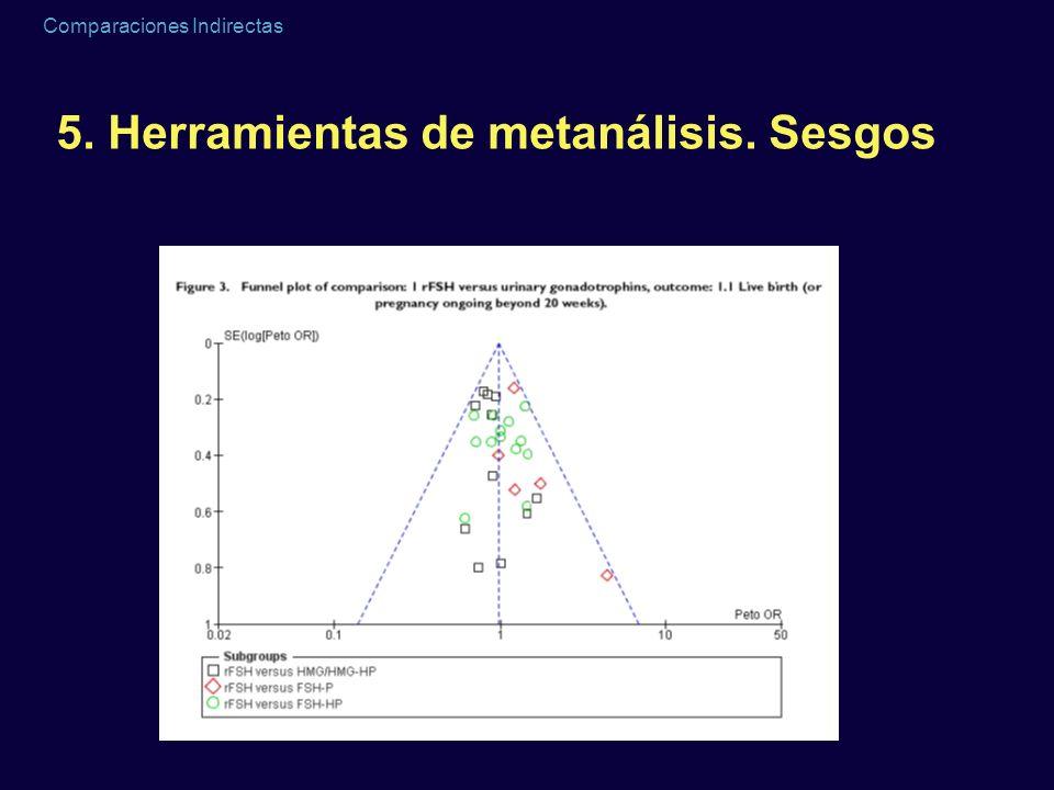 5. Herramientas de metanálisis. Sesgos