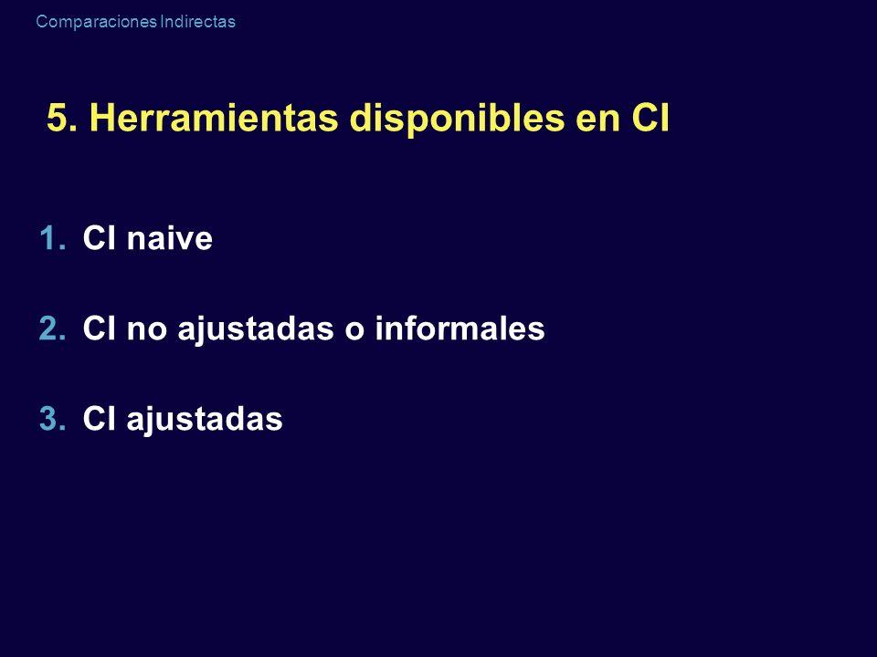 5. Herramientas disponibles en CI