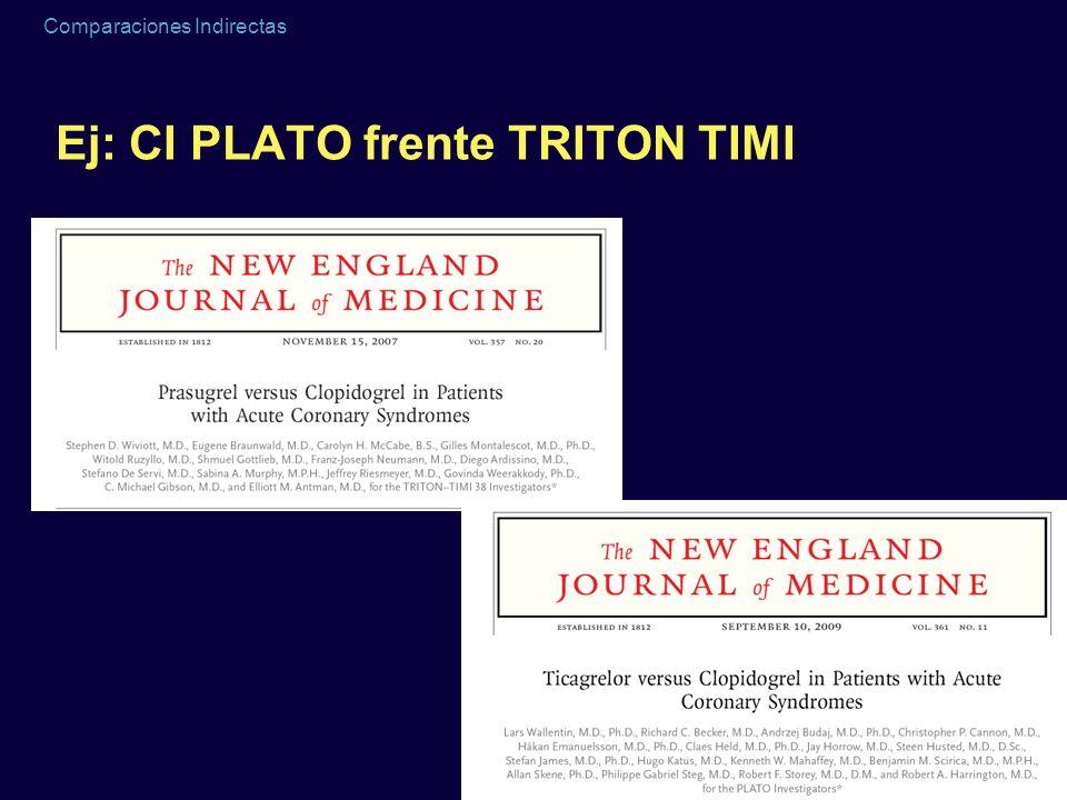 Ej: CI PLATO frente TRITON TIMI
