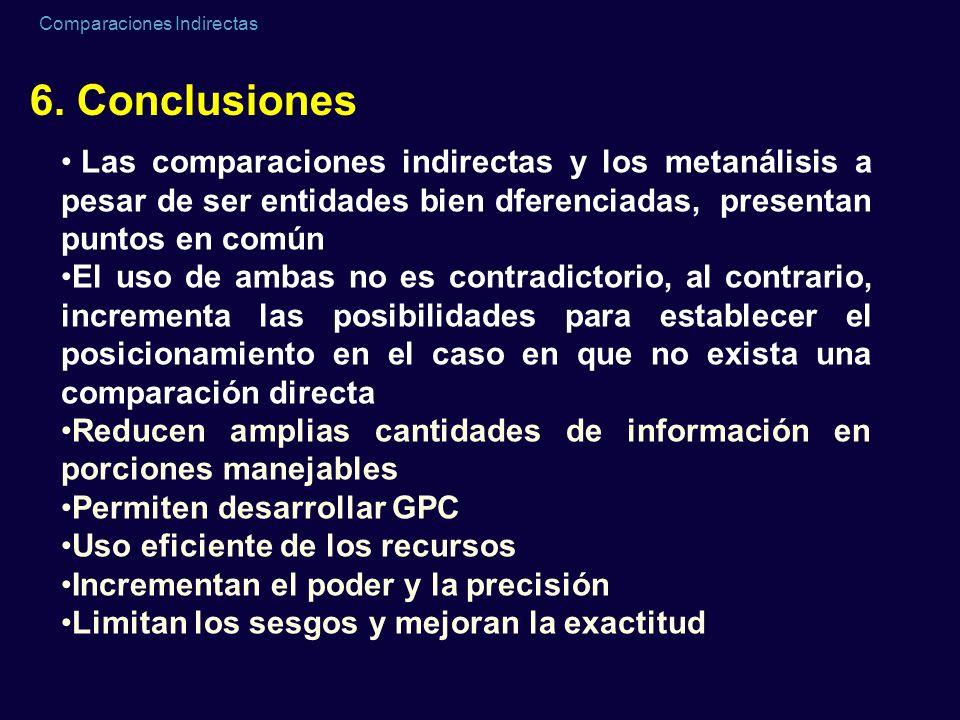 6. ConclusionesLas comparaciones indirectas y los metanálisis a pesar de ser entidades bien dferenciadas, presentan puntos en común.