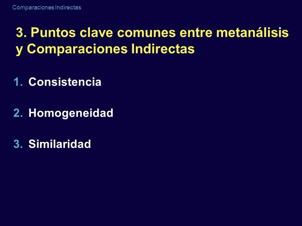 3. Puntos clave comunes entre metanálisis y Comparaciones Indirectas
