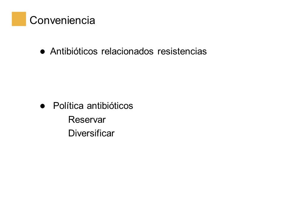 Conveniencia Antibióticos relacionados resistencias
