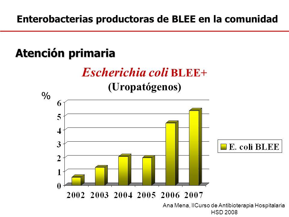 Enterobacterias productoras de BLEE en la comunidad