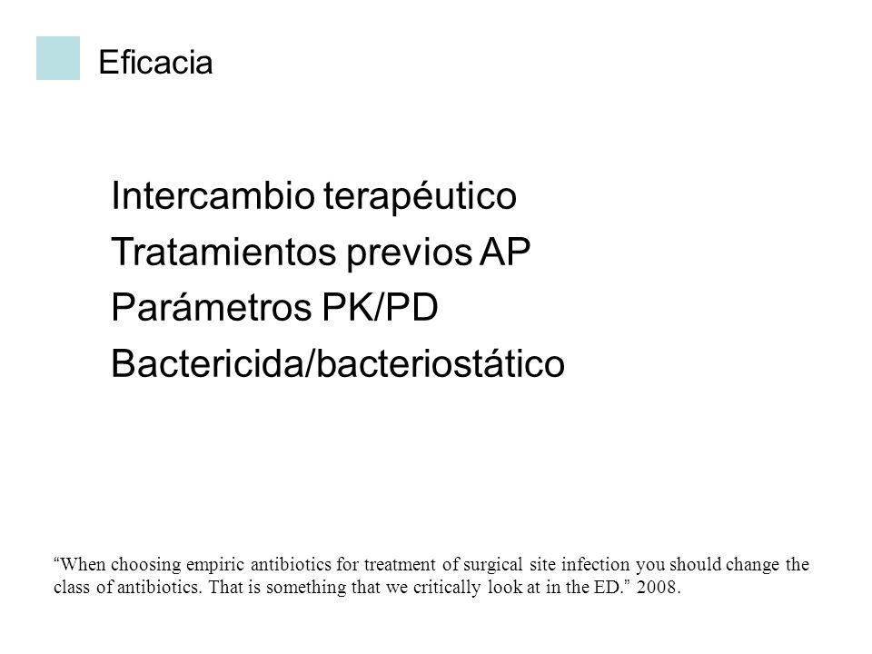 Intercambio terapéutico Tratamientos previos AP Parámetros PK/PD