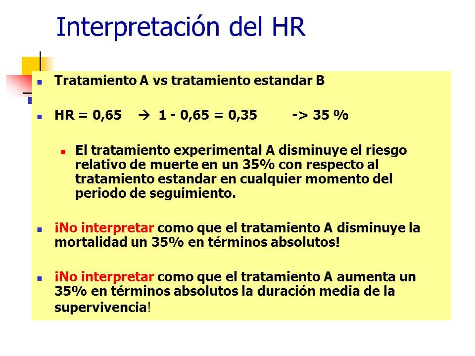 Interpretación del HR Tratamiento A vs tratamiento estandar B