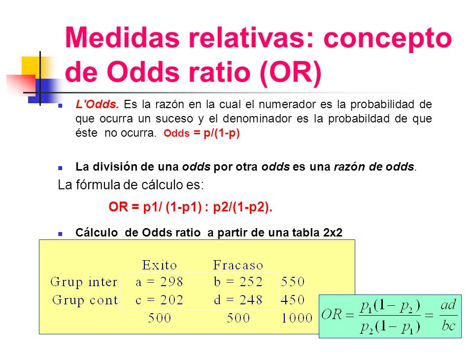 Medidas relativas: concepto de Odds ratio (OR)