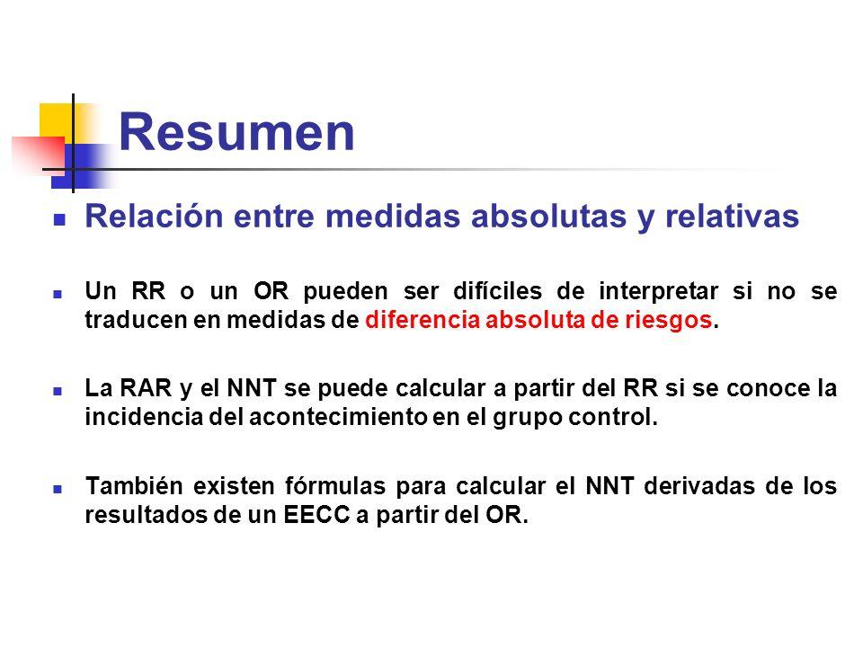 Resumen Relación entre medidas absolutas y relativas