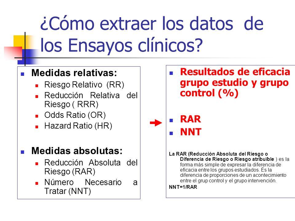 ¿Cómo extraer los datos de los Ensayos clínicos