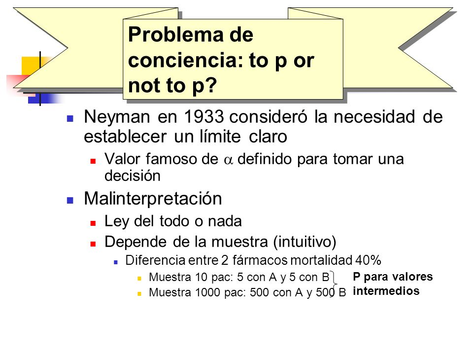 Problema de conciencia: to p or not to p