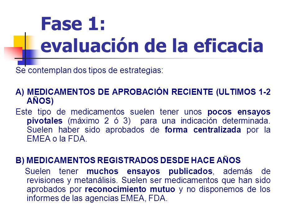 Fase 1: evaluación de la eficacia