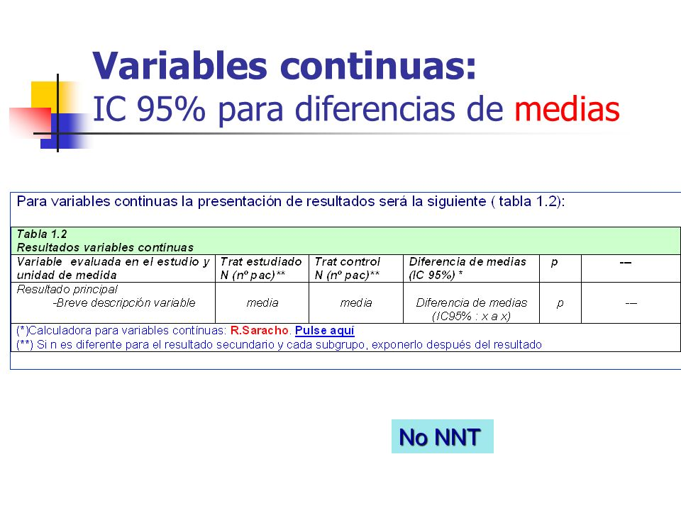 Variables continuas: IC 95% para diferencias de medias