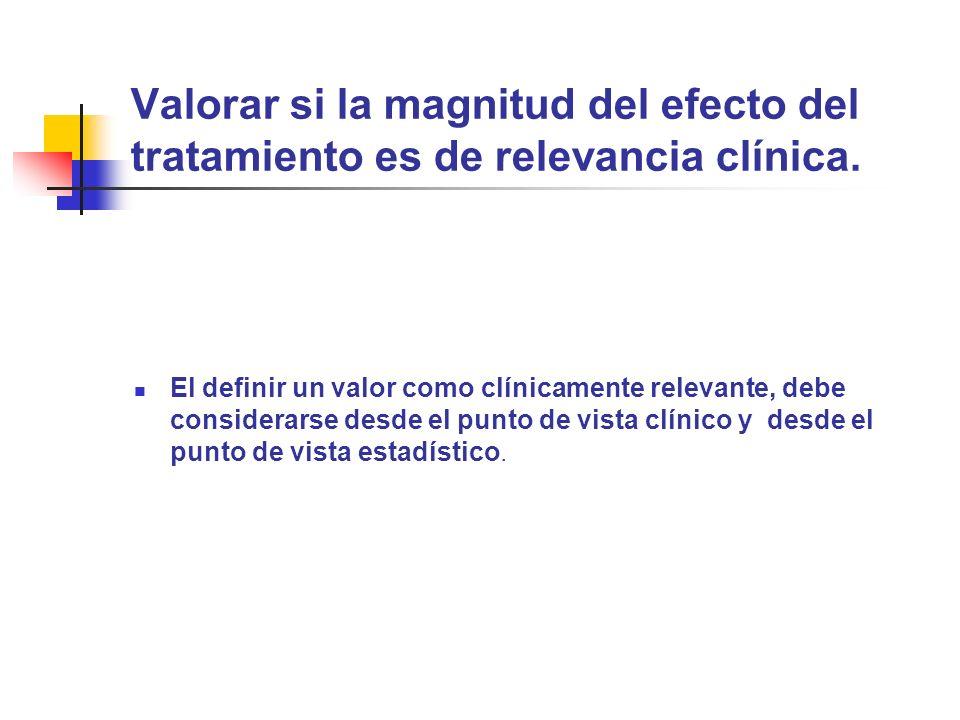 Valorar si la magnitud del efecto del tratamiento es de relevancia clínica.