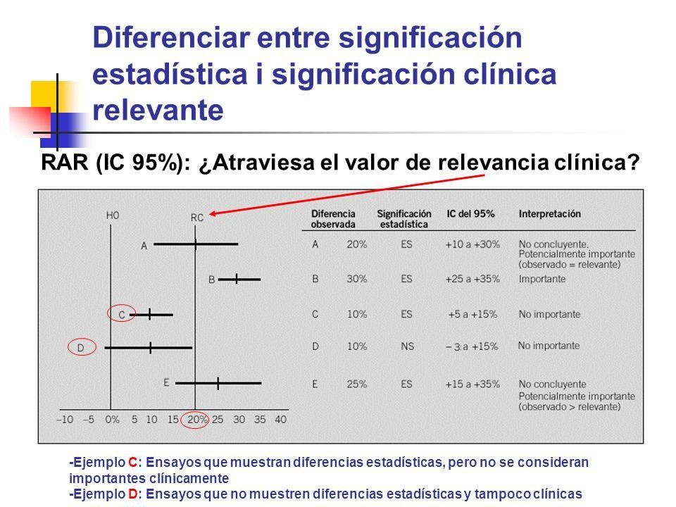 Diferenciar entre significación estadística i significación clínica relevante