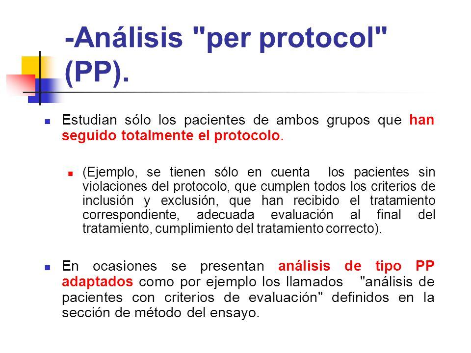 -Análisis per protocol (PP).